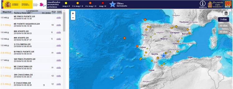 Gráfico que recoge la sucesión de terremotos registrados este lunes.