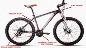 Lugares más frecuentes donde ver el número de identificación de la bici.