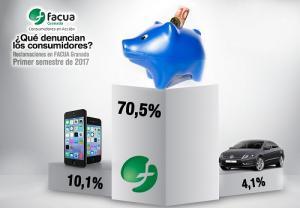 FACUA Granada hace balance del primer semestre.