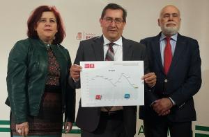 José Entrena flanqueado por los diputados Gregorio Cámara y Elvira Ramón.