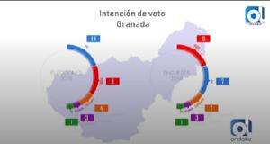 Resultados de la encuesta sobre Municipales en Granada.