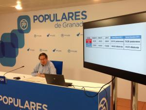 Luis González en rueda de prensa.
