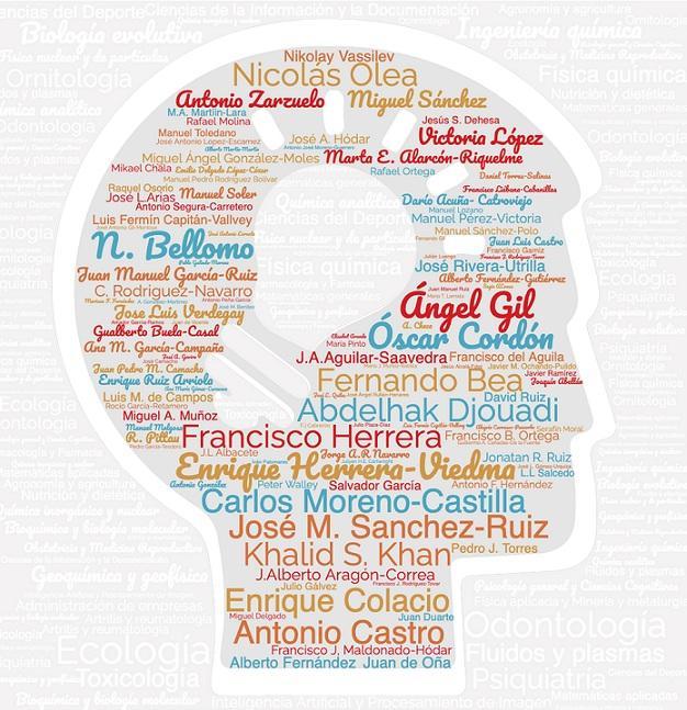 Composición con los nombres de los investigadores más citados de la UGR.