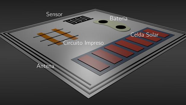Diseño final del sensor: El proyecto WASP tiene como principal desafío el desarrollo de bio-sensores mediante dispositivos basado en tintas 2D impresos sobre papel, conectados en circuitos electrónicos complejos que incluyan sensores, celdas solares,antenas RFID y transistores