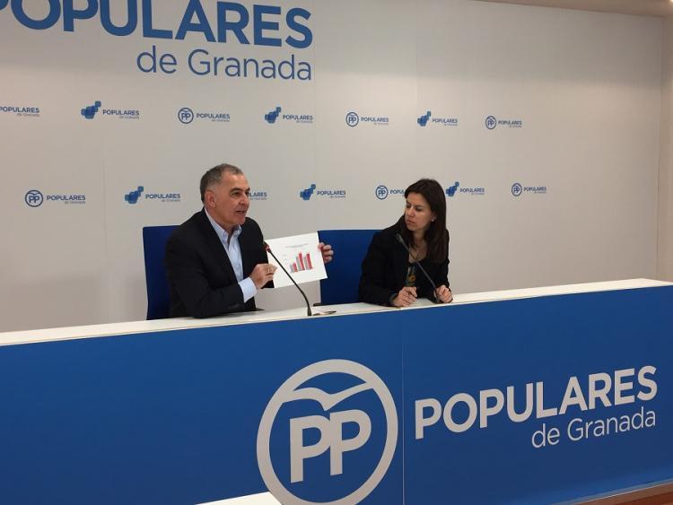 Pérez y García.