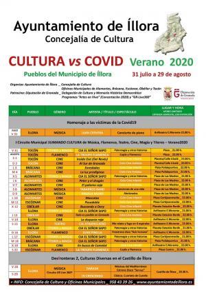 Cartel de las actividades de Íllora.