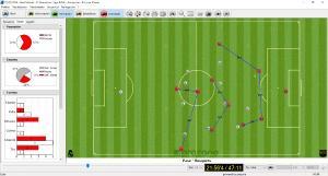 Análisis del juego en un partido entre R. Madrid y Barcelona.